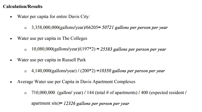 http://davismerchants.org/vanguard/water%20use%20apartments.png